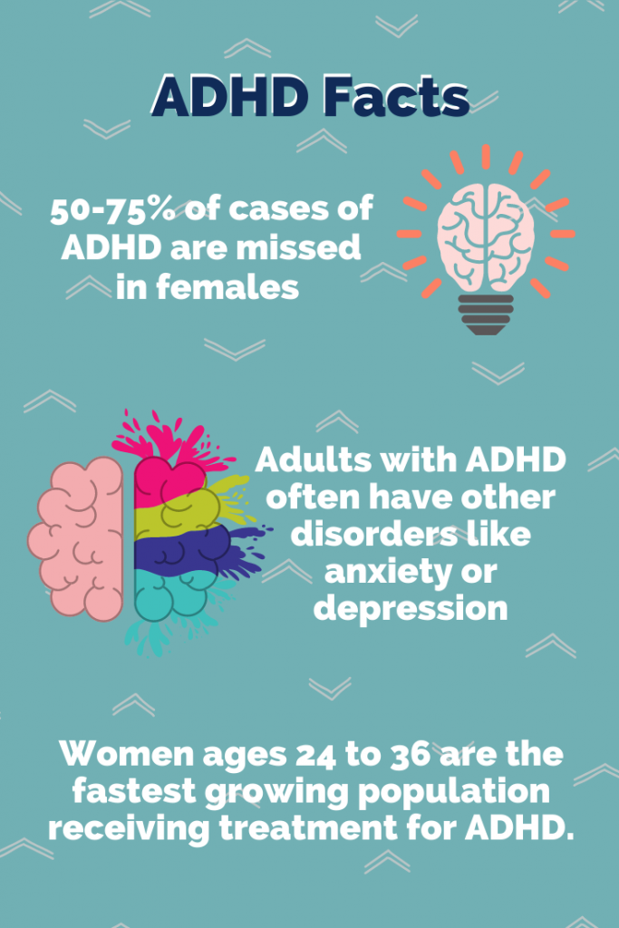 adhd facts women with adhd